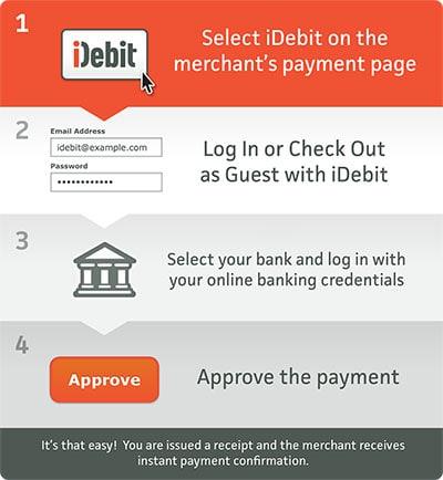 iDebit Deposit